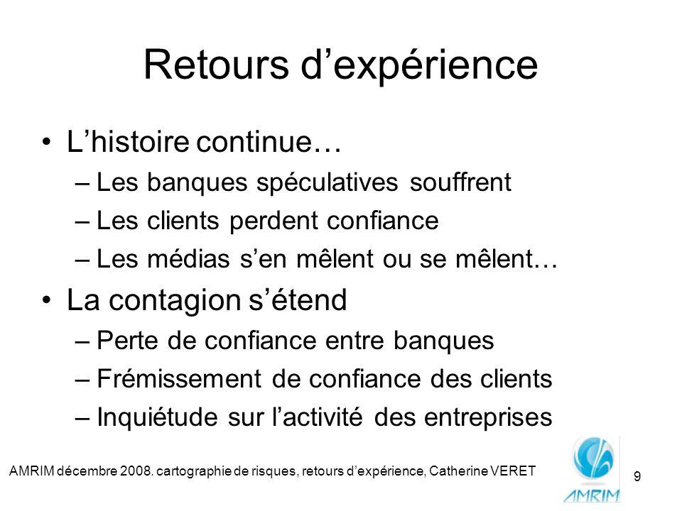 AMRIM décembre 2008. cartographie de risques, retours dexpérience, Catherine VERET 9 Retours dexpérience Lhistoire continue… –Les banques spéculatives