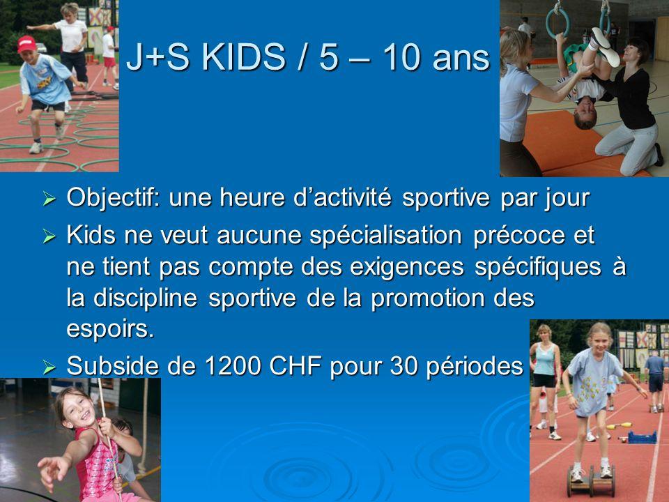 J+S KIDS / 5 – 10 ans Objectif: une heure dactivité sportive par jour Objectif: une heure dactivité sportive par jour Kids ne veut aucune spécialisation précoce et ne tient pas compte des exigences spécifiques à la discipline sportive de la promotion des espoirs.