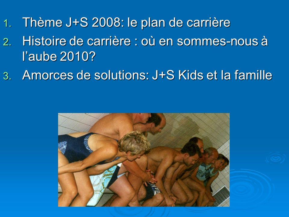 1. Thème J+S 2008: le plan de carrière 2. Histoire de carrière : où en sommes-nous à laube 2010? 3. Amorces de solutions: J+S Kids et la famille