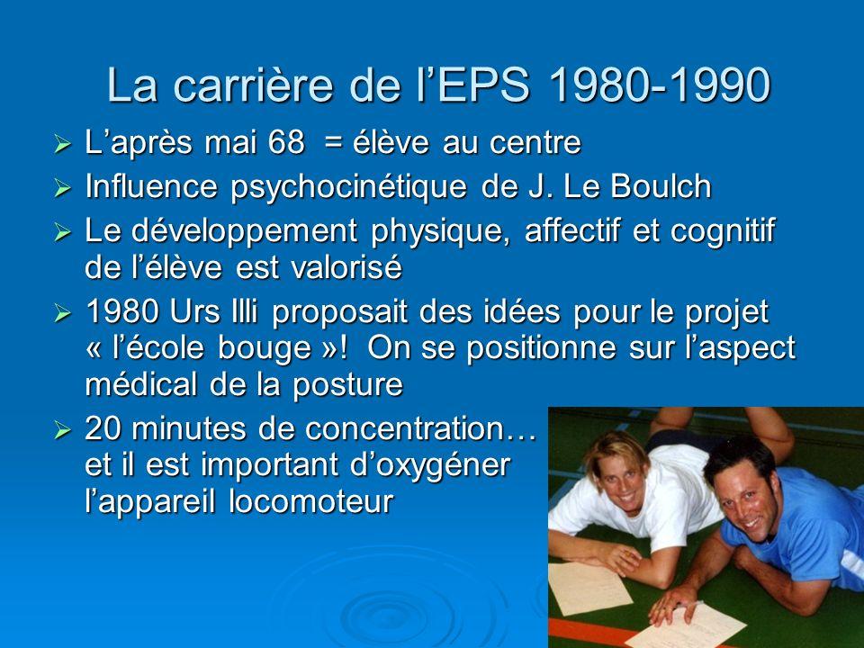 La carrière de lEPS 1980-1990 La carrière de lEPS 1980-1990 Laprès mai 68 = élève au centre Laprès mai 68 = élève au centre Influence psychocinétique de J.