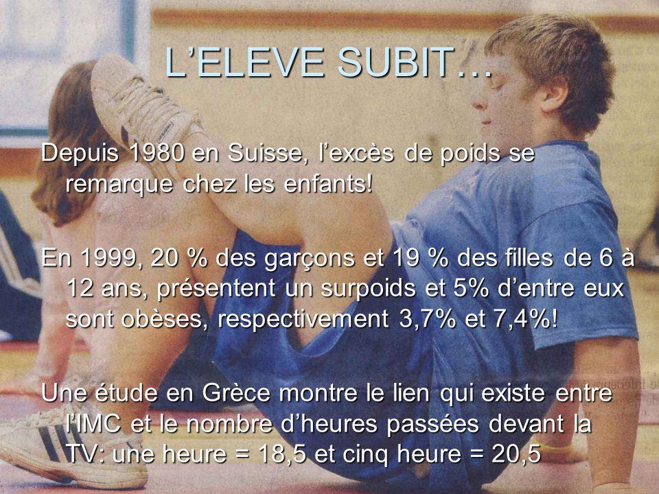 LELEVE SUBIT… Depuis 1980 en Suisse, lexcès de poids se remarque chez les enfants! En 1999, 20 % des garçons et 19 % des filles de 6 à 12 ans, présent