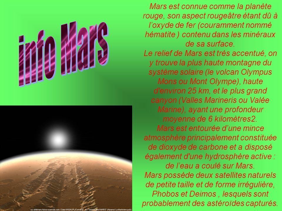 Mars est connue comme la planète rouge, son aspect rougeâtre étant dû à loxyde de fer (couramment nommé hématite ) contenu dans les minéraux de sa sur