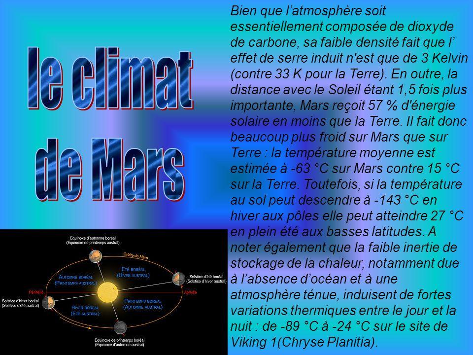 Bien que latmosphère soit essentiellement composée de dioxyde de carbone, sa faible densité fait que l effet de serre induit n'est que de 3 Kelvin (co