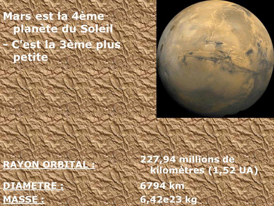 Mars est la 4ème planète du Soleil - C'est la 3ème plus petite RAYON ORBITAL : 227,94 millions de kilomètres (1,52 UA) DIAMETRE :6794 km MASSE :6,42e2