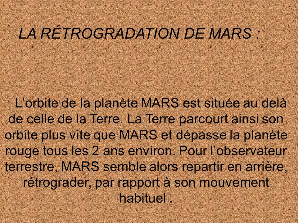 Lorbite de la planète MARS est située au delà de celle de la Terre. La Terre parcourt ainsi son orbite plus vite que MARS et dépasse la planète rouge