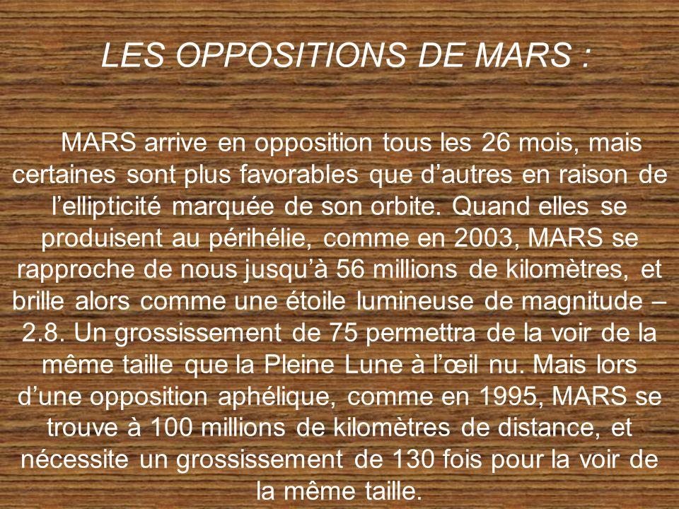 MARS arrive en opposition tous les 26 mois, mais certaines sont plus favorables que dautres en raison de lellipticité marquée de son orbite. Quand ell