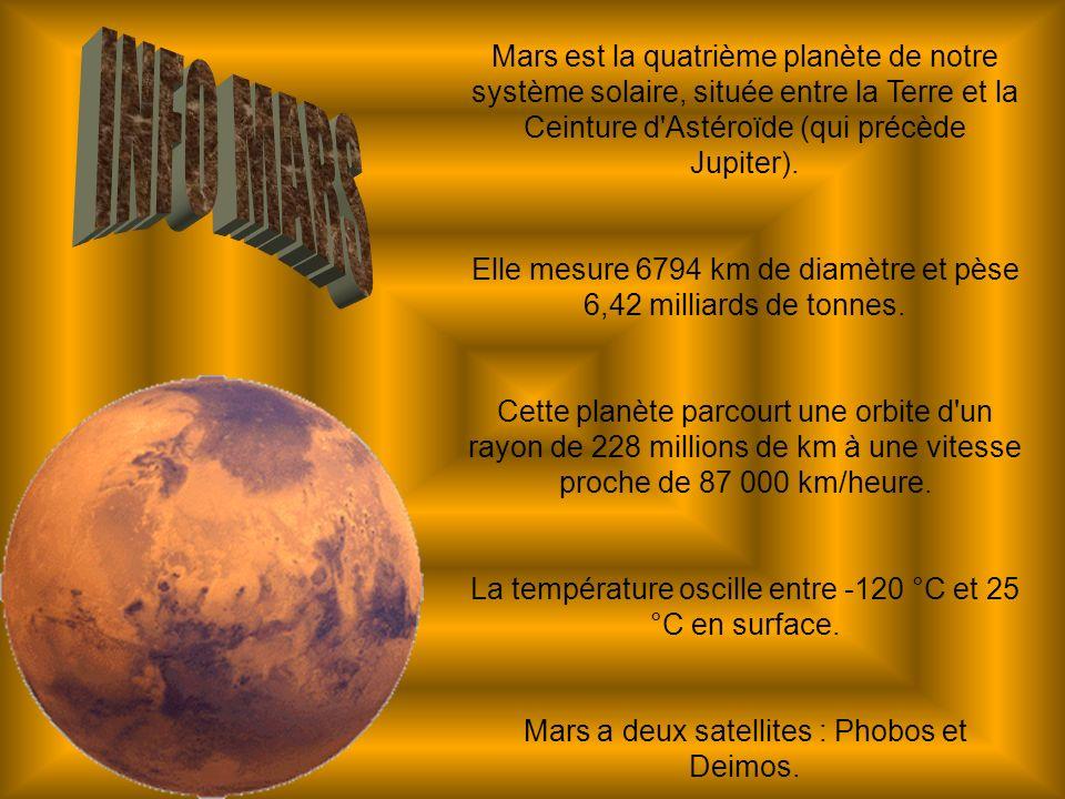 Mars est la quatrième planète de notre système solaire, située entre la Terre et la Ceinture d'Astéroïde (qui précède Jupiter). Elle mesure 6794 km de