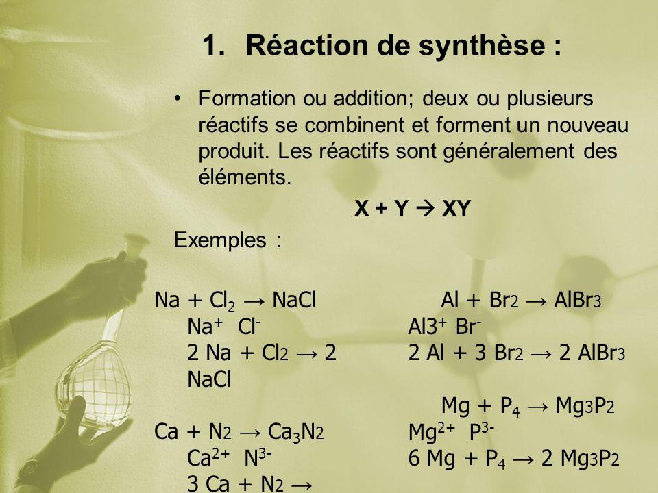 1.Réaction de synthèse : Formation ou addition; deux ou plusieurs réactifs se combinent et forment un nouveau produit. Les réactifs sont généralement