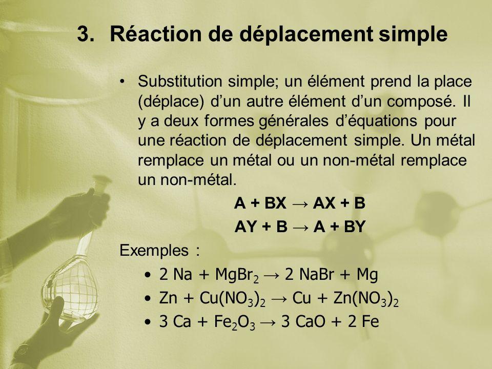 3.Réaction de déplacement simple Substitution simple; un élément prend la place (déplace) dun autre élément dun composé. Il y a deux formes générales