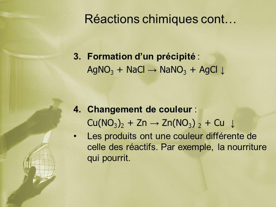 Réactions chimiques cont… 3.Formation dun précipité : AgNO 3 + NaCl NaNO 3 + AgCl 4.Changement de couleur : Cu(NO 3 ) 2 + Zn Zn(NO 3 ) 2 + Cu Les produits ont une couleur différente de celle des réactifs.