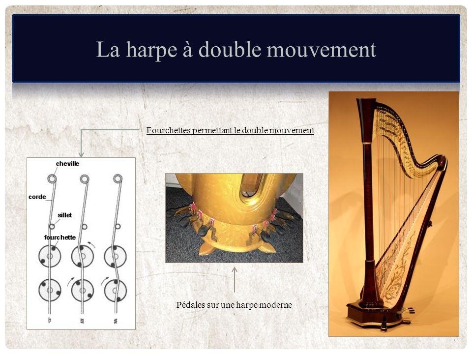 Pédales sur une harpe moderne Fourchettes permettant le double mouvement