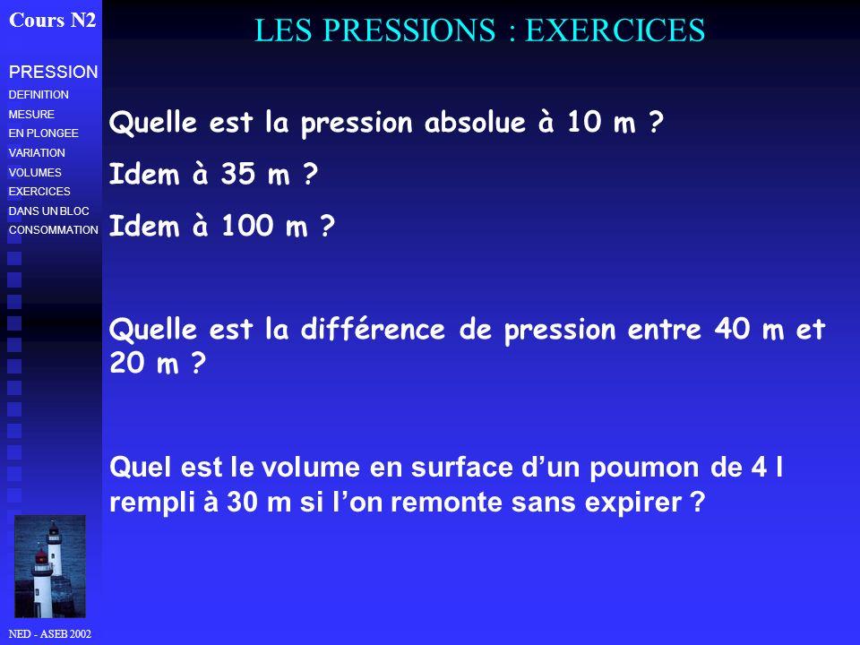 NED - ASEB 2002 LES PRESSIONS : EXERCICES Cours N2 Quelle est la pression absolue à 10 m ? Idem à 35 m ? Idem à 100 m ? Quelle est la différence de pr