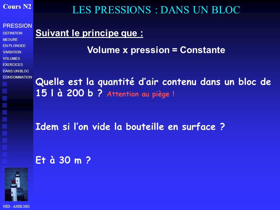 NED - ASEB 2002 LES PRESSIONS : DANS UN BLOC Cours N2 Suivant le principe que : Volume x pression = Constante Quelle est la quantité dair contenu dans un bloc de 15 l à 200 b .