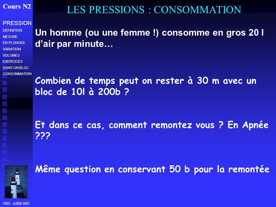 NED - ASEB 2002 LES PRESSIONS : CONSOMMATION Cours N2 Un homme (ou une femme !) consomme en gros 20 l dair par minute… Combien de temps peut on rester à 30 m avec un bloc de 10l à 200b .