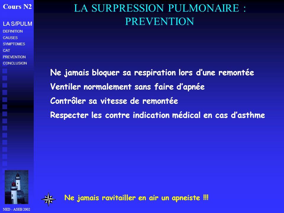 NED - ASEB 2002 LA SURPRESSION PULMONAIRE : PREVENTION Cours N2 LA S/PULM DEFINITION CAUSES SYMPTOMES CAT PREVENTION CONCLUSION Ne jamais bloquer sa r