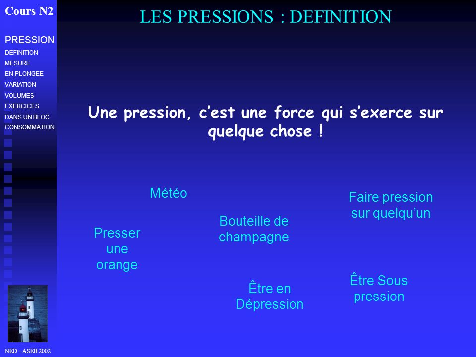 NED - ASEB 2002 LES PRESSIONS : DEFINITION Cours N2 Météo Une pression, cest une force qui sexerce sur quelque chose ! Bouteille de champagne Faire pr