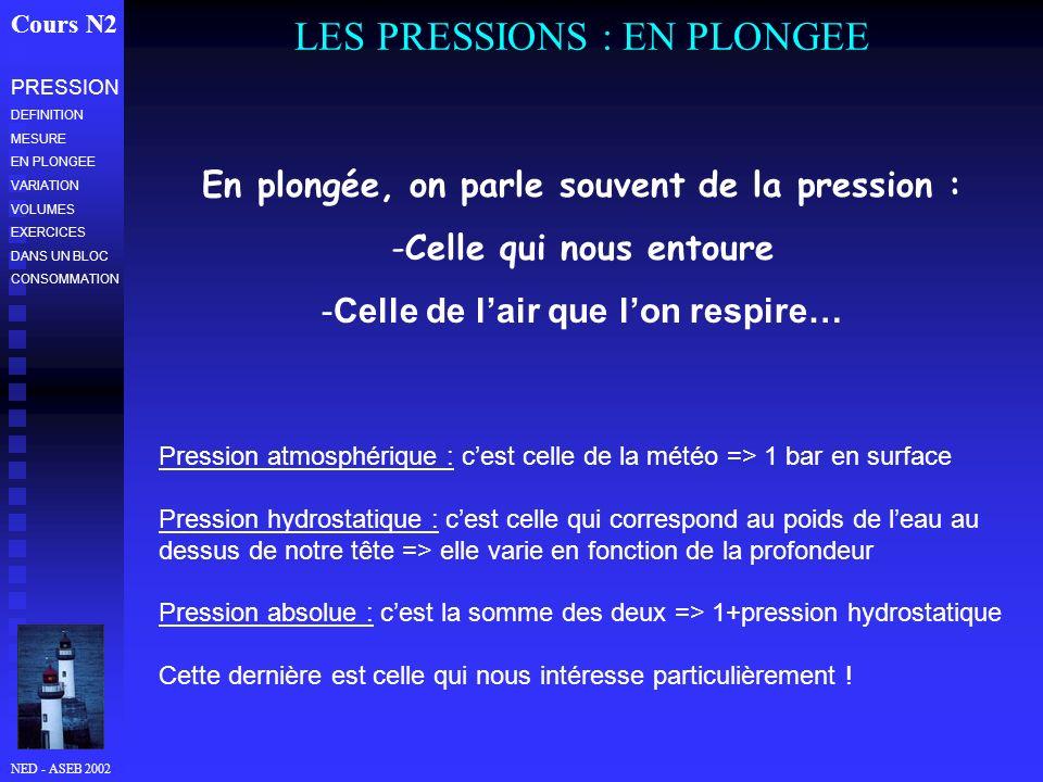 NED - ASEB 2002 LES PRESSIONS : EN PLONGEE Cours N2 En plongée, on parle souvent de la pression : -Celle qui nous entoure -Celle de lair que lon respi