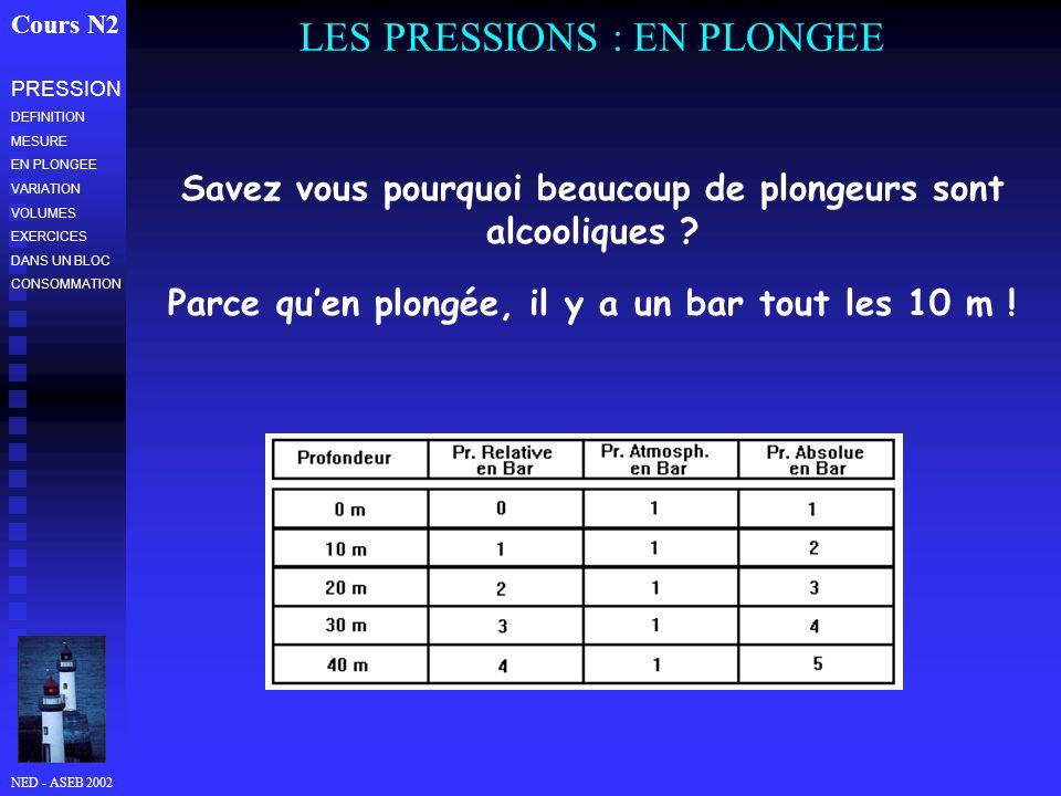 NED - ASEB 2002 LES PRESSIONS : EN PLONGEE Cours N2 Savez vous pourquoi beaucoup de plongeurs sont alcooliques ? Parce quen plongée, il y a un bar tou