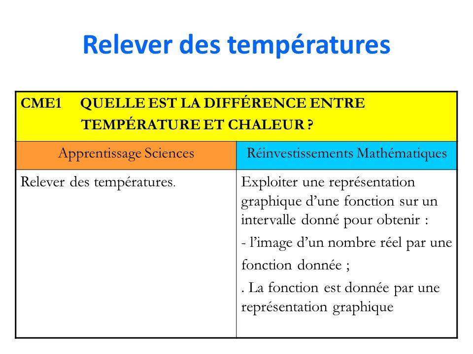 Relever des températures CME1 QUELLE EST LA DIFFÉRENCE ENTRE TEMPÉRATURE ET CHALEUR ? Apprentissage SciencesRéinvestissements Mathématiques Relever de
