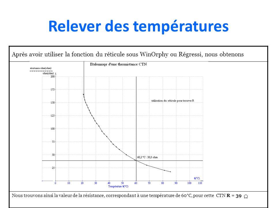 Relever des températures Après avoir utiliser la fonction du réticule sous WinOrphy ou Régressi, nous obtenons Nous trouvons ainsi la valeur de la rés