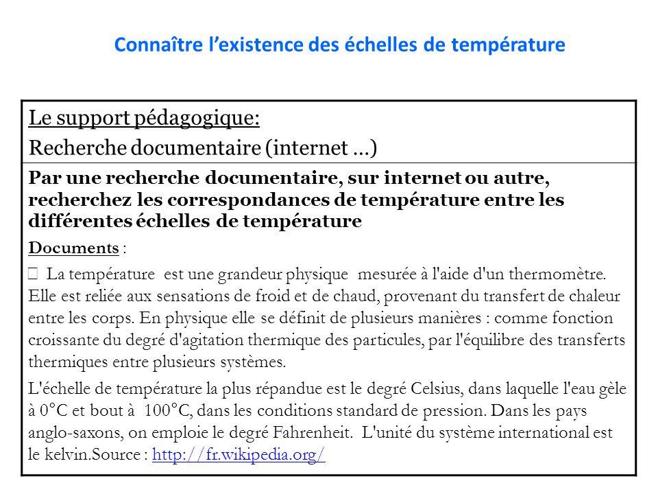 Connaître lexistence des échelles de température Le support pédagogique: Recherche documentaire (internet …) Par une recherche documentaire, sur inter