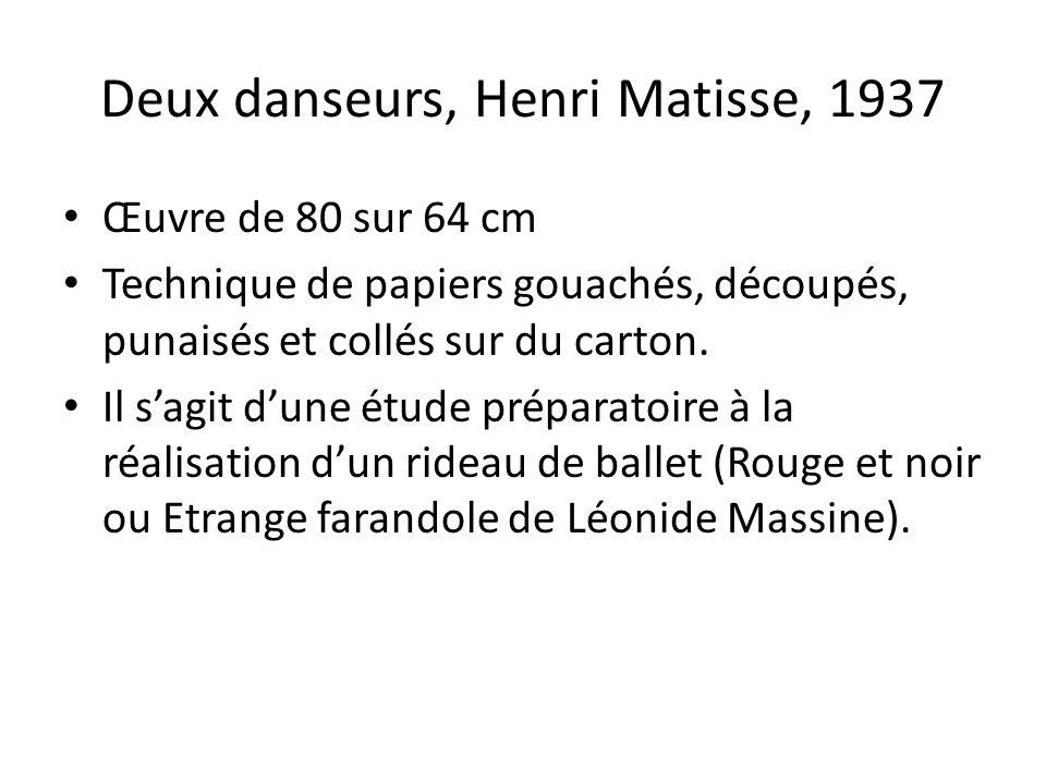 Deux danseurs, Henri Matisse, 1937 Œuvre de 80 sur 64 cm Technique de papiers gouachés, découpés, punaisés et collés sur du carton. Il sagit dune étud