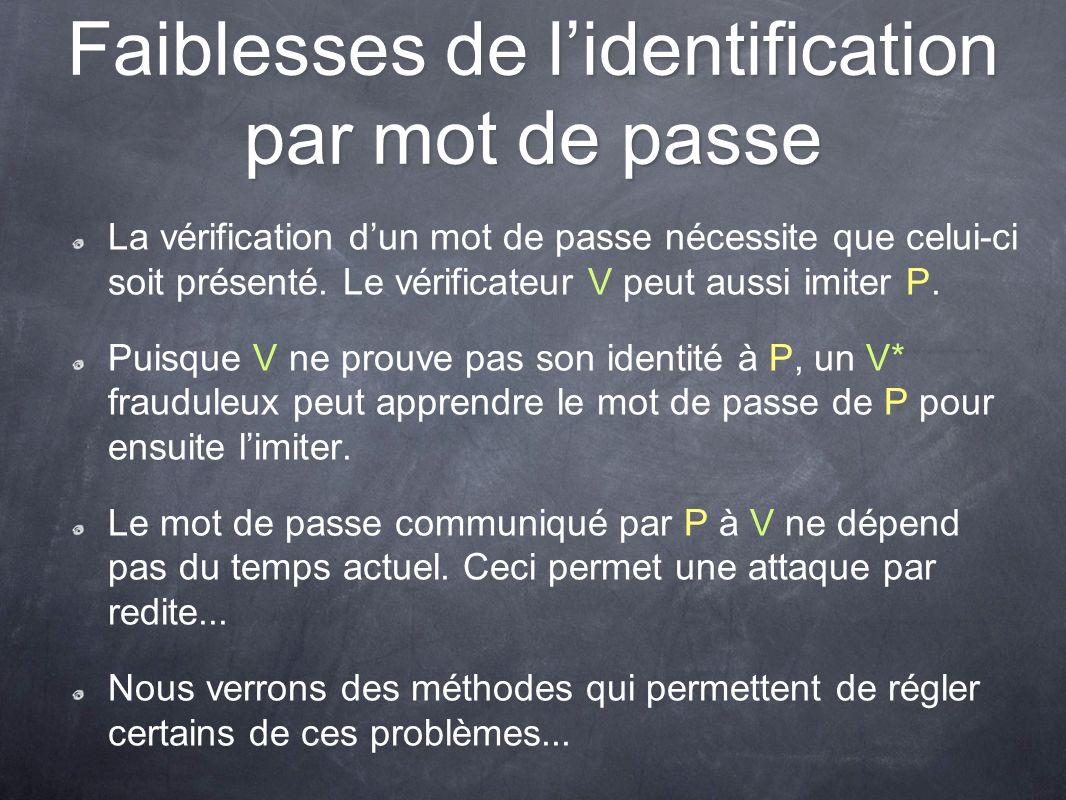 Faiblesses de lidentification par mot de passe La vérification dun mot de passe nécessite que celui-ci soit présenté. Le vérificateur V peut aussi imi