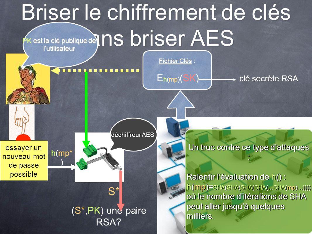 Briser le chiffrement de clés sans briser AES Fichier Clés : E h(mp) (SK) essayer un nouveau mot de passe possible h(mp* ) déchiffreur AES (S*,PK) une