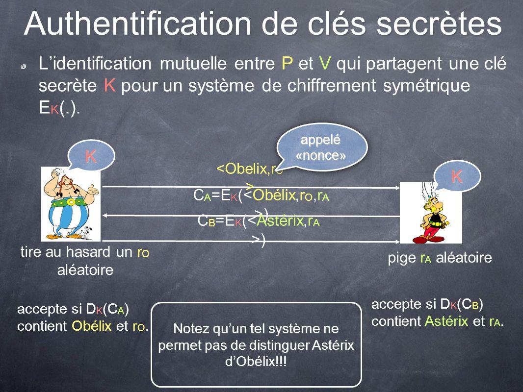Authentification de clés secrètes Lidentification mutuelle entre P et V qui partagent une clé secrète K pour un système de chiffrement symétrique E K