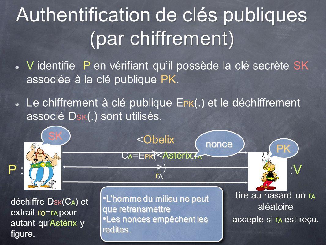 Authentification de clés publiques (par chiffrement) V identifie P en vérifiant quil possède la clé secrète SK associée à la clé publique PK. Le chiff