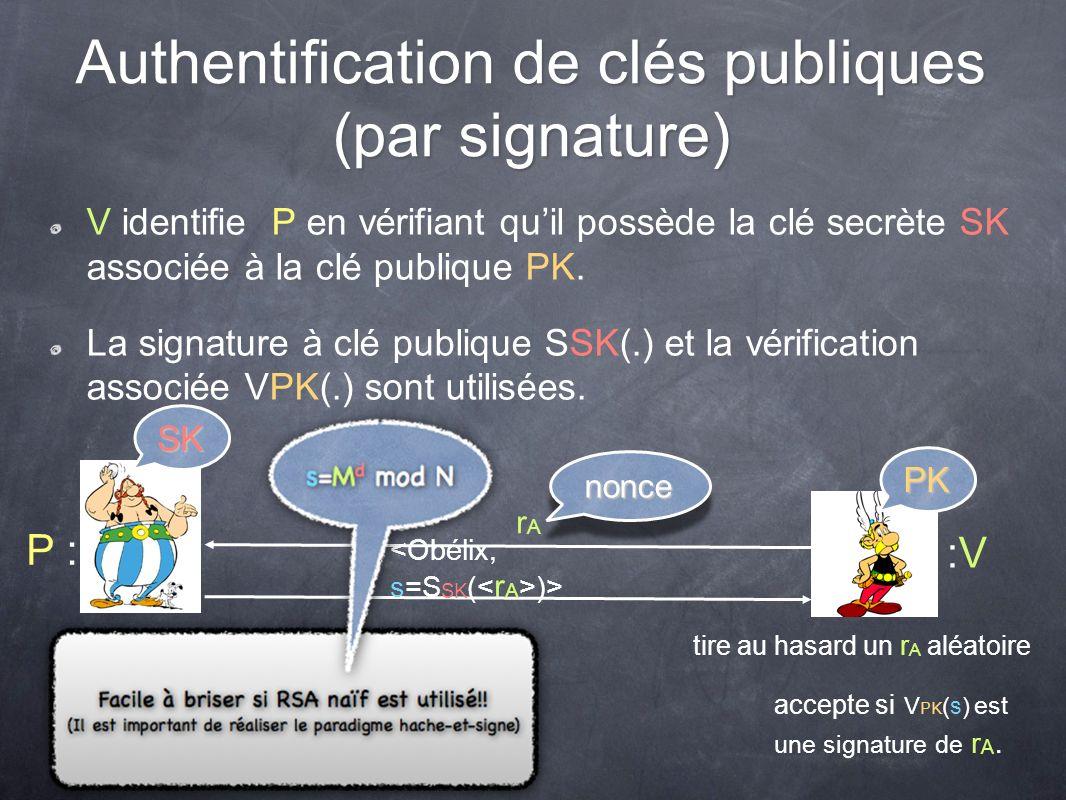 Authentification de clés publiques (par signature) V identifie P en vérifiant quil possède la clé secrète SK associée à la clé publique PK. La signatu