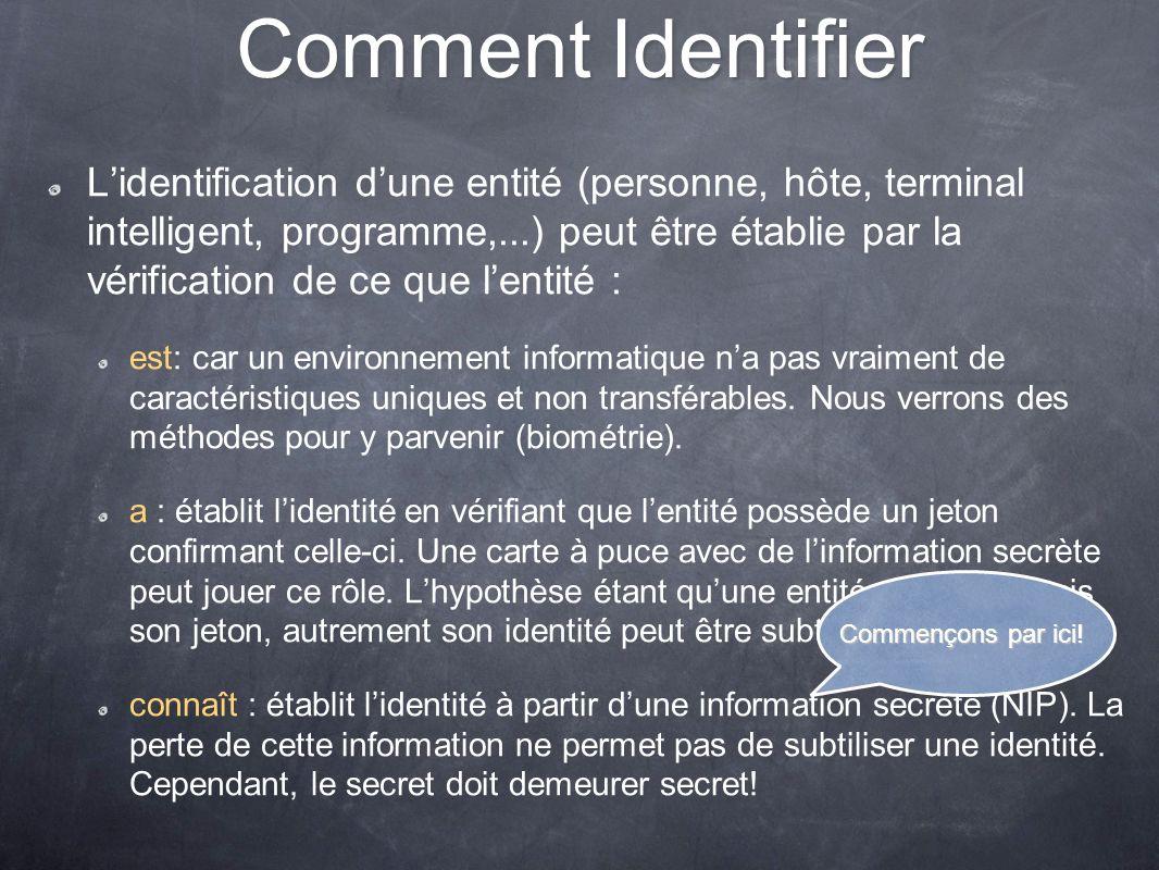 Comment Identifier Lidentification dune entité (personne, hôte, terminal intelligent, programme,...) peut être établie par la vérification de ce que l