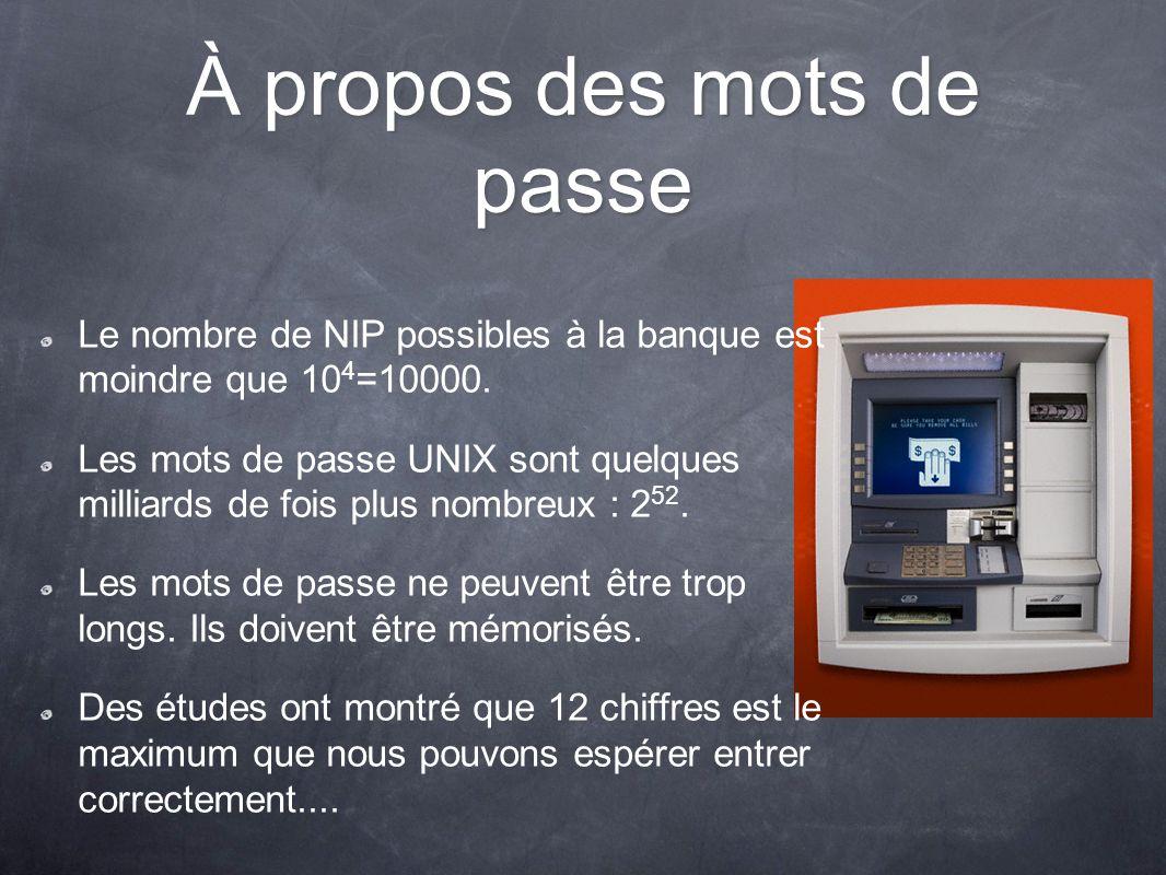 À propos des mots de passe Le nombre de NIP possibles à la banque est moindre que 10 4 =10000. Les mots de passe UNIX sont quelques milliards de fois