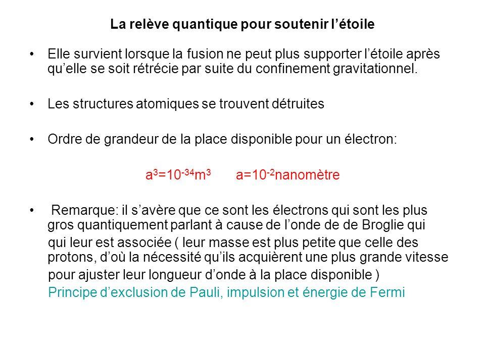 La relève quantique pour soutenir létoile Elle survient lorsque la fusion ne peut plus supporter létoile après quelle se soit rétrécie par suite du co
