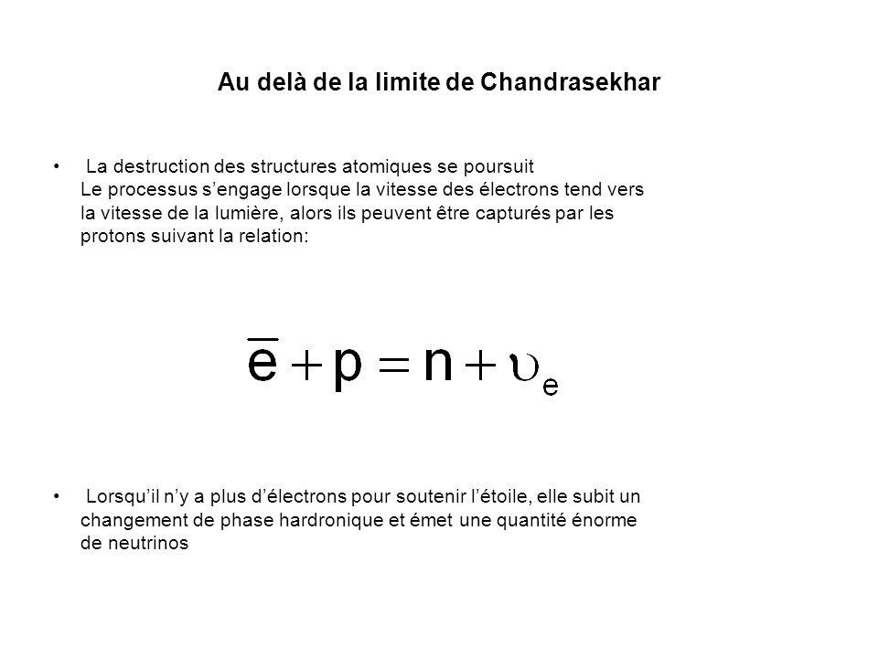 Au delà de la limite de Chandrasekhar La destruction des structures atomiques se poursuit Le processus sengage lorsque la vitesse des électrons tend v