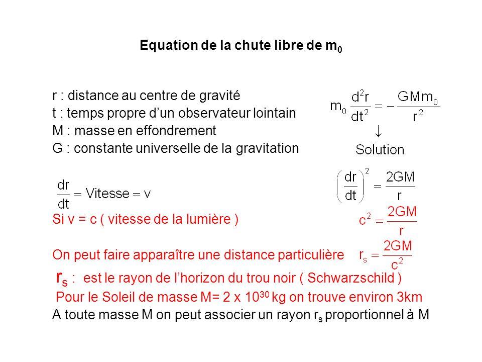 Equation de la chute libre de m 0 r : distance au centre de gravité t : temps propre dun observateur lointain M : masse en effondrement G : constante