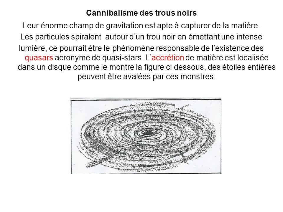 Cannibalisme des trous noirs Leur énorme champ de gravitation est apte à capturer de la matière. Les particules spiralent autour dun trou noir en émet