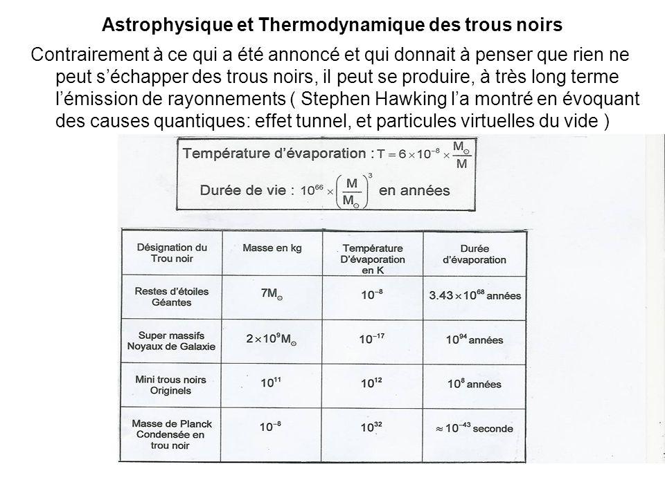 Astrophysique et Thermodynamique des trous noirs Contrairement à ce qui a été annoncé et qui donnait à penser que rien ne peut séchapper des trous noi