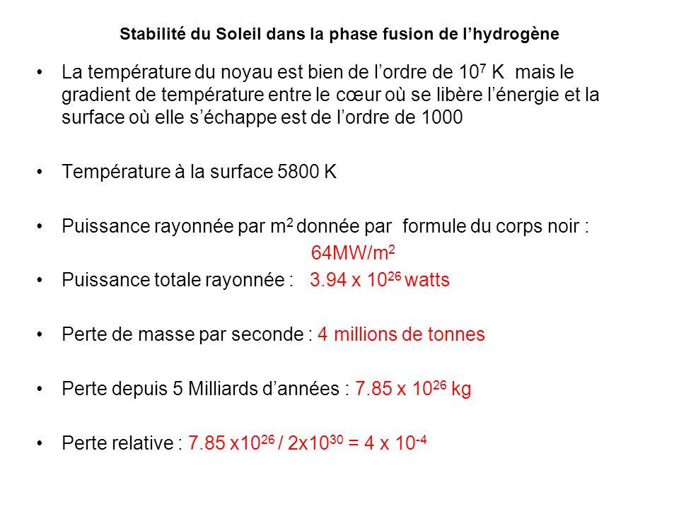 Stabilité du Soleil dans la phase fusion de lhydrogène La température du noyau est bien de lordre de 10 7 K mais le gradient de température entre le c