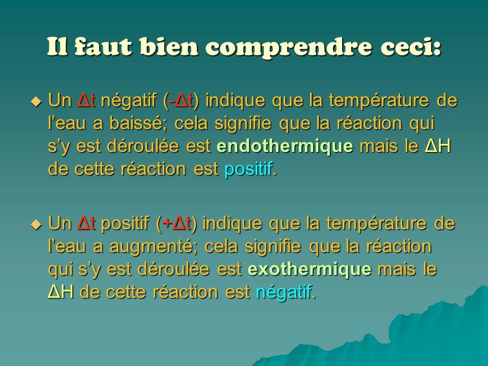 Calcul de lénergie absorbée ou dégagée Pour calculer la quantité dénergie, on se sert: Pour calculer la quantité dénergie, on se sert: –de la variatio