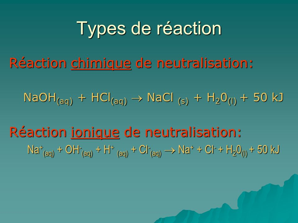 Types de réaction Réaction de dissolution exothermique: Réaction de dissolution exothermique: NaOH (s) Na + (aq) + OH - (aq) + 41,9 kJ/mol Réaction de