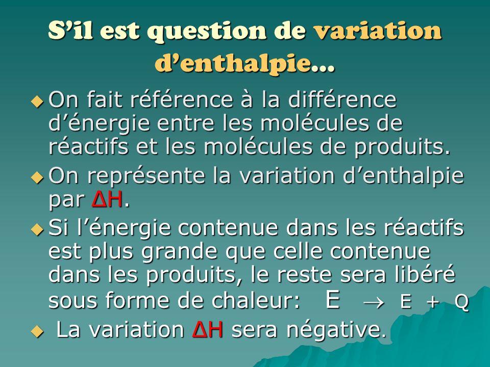 Lenthalpie, énergie interne des molécules Les liaisons des molécules des réactifs impliqués dans une réaction chimique possèdent une énergie qui dépen