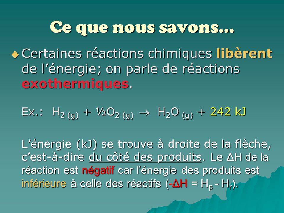 Sil est question de variation denthalpie… Si lénergie contenue dans les produits est plus grande que celle contenue dans les réactifs, cela signifie q
