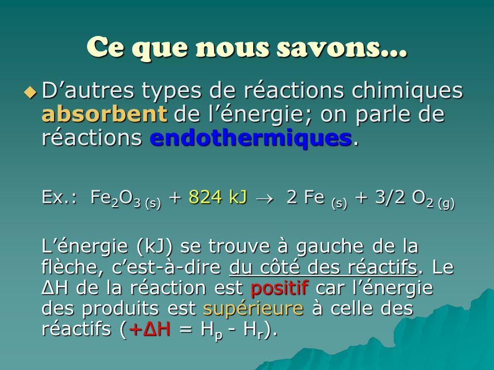 Ce que nous savons… Certaines réactions chimiques libèrent de lénergie; on parle de réactions exothermiques. Certaines réactions chimiques libèrent de