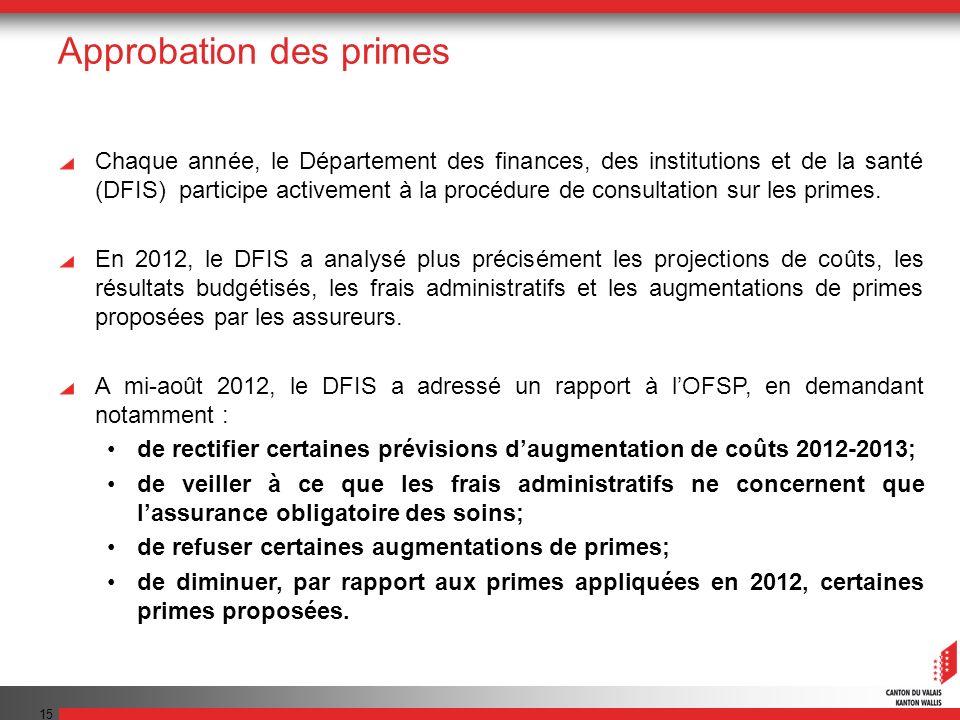 15 Approbation des primes Chaque année, le Département des finances, des institutions et de la santé (DFIS) participe activement à la procédure de consultation sur les primes.