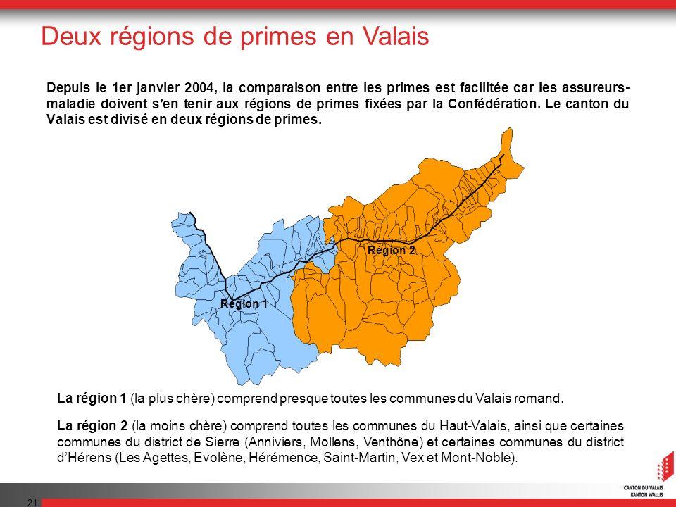 21 Depuis le 1er janvier 2004, la comparaison entre les primes est facilitée car les assureurs- maladie doivent sen tenir aux régions de primes fixées par la Confédération.