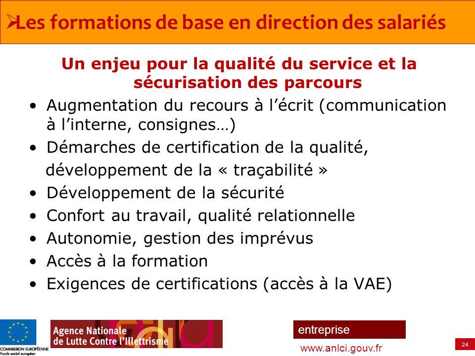 24 entreprise www.anlci.gouv.fr Un enjeu pour la qualité du service et la sécurisation des parcours Augmentation du recours à lécrit (communication à