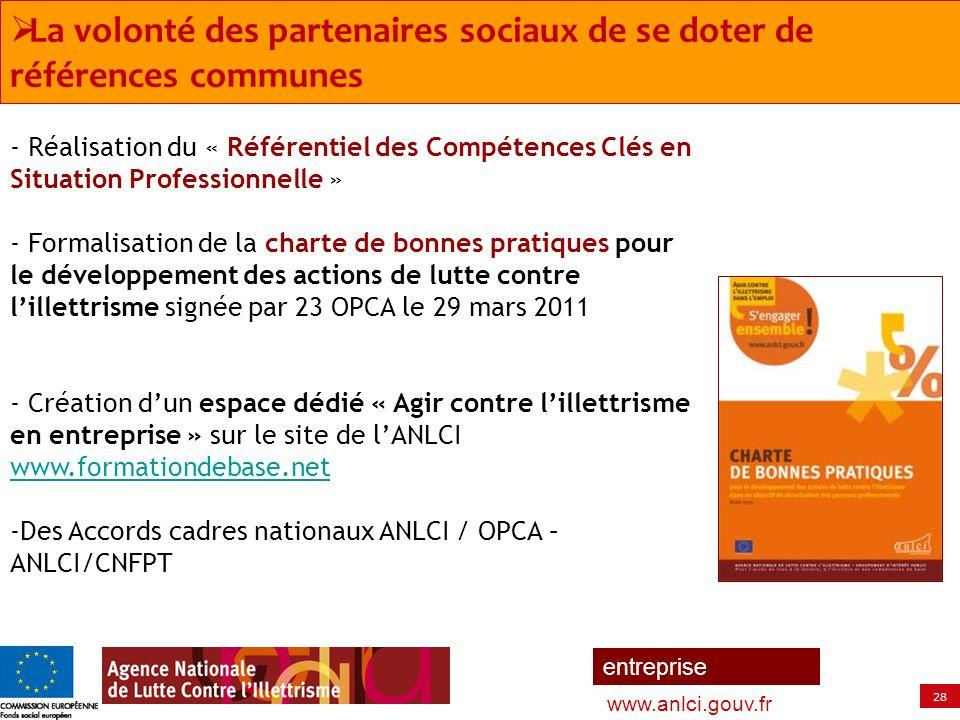 28 entreprise www.anlci.gouv.fr - Réalisation du « Référentiel des Compétences Clés en Situation Professionnelle » - Formalisation de la charte de bon