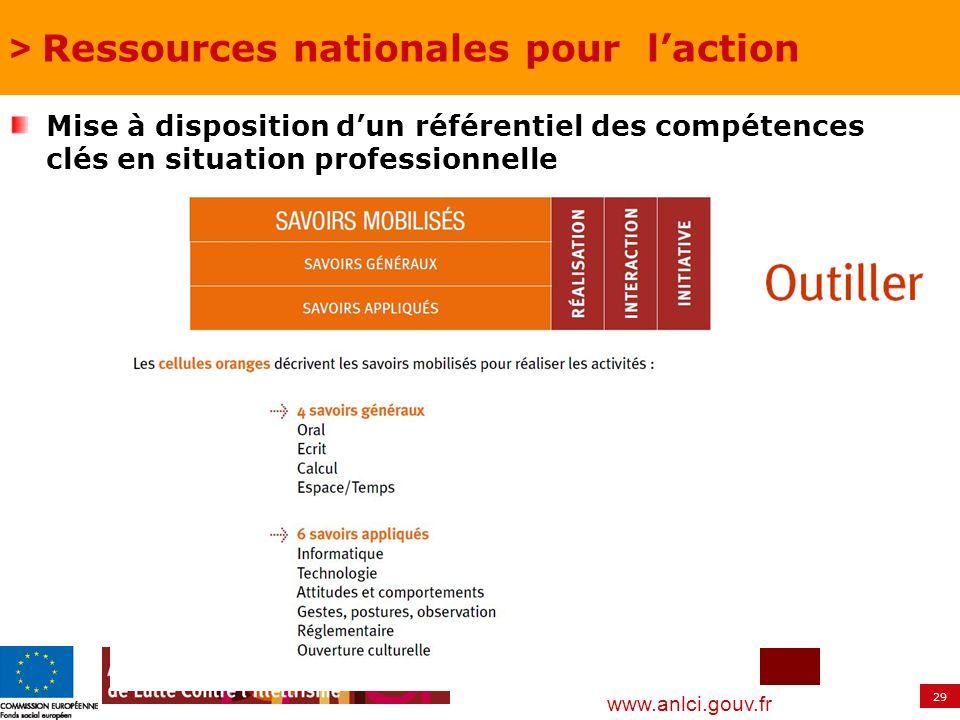 29 entreprise www.anlci.gouv.fr > Ressources nationales pour laction Mise à disposition dun référentiel des compétences clés en situation professionne