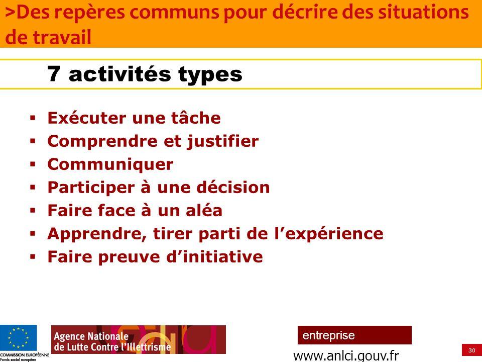 30 entreprise www.anlci.gouv.fr Exécuter une tâche Comprendre et justifier Communiquer Participer à une décision Faire face à un aléa Apprendre, tirer
